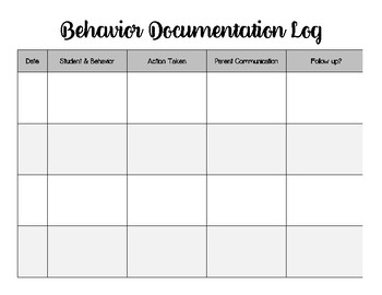 Behavior Management Document