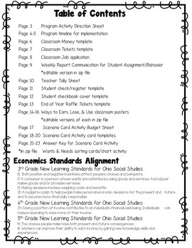 Behavior Management & Economics Based Program for Intermediate Grades!
