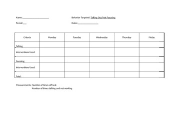 Behavior Management IEP / SPECIAL EDUCATION / Goal Chart, Data Sheet