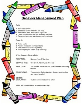 Behavior Management Plan