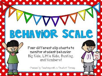 Behavior Management Scale (4 Different Editable Designs)