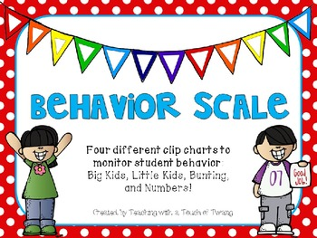 Behavior Management Scale (4 Different Editable Designs)