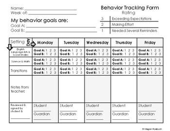 Behavior Management Toolkit