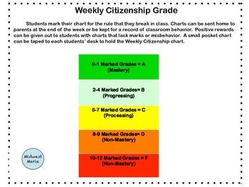 Behavior Management Weekly Citizenship Charts