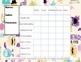 Behavior Management and Organizational Chart