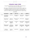 Behavior Map 4 Social Stories