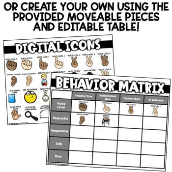 PBIS Bulletin Board (Behavior PBIS Matrix)