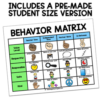 PBIS Classroom Rules Poster Display | PBIS Bulletin Board