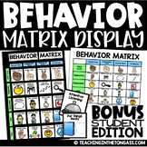 PBIS Behavior Chart Classroom Matrix