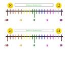 Behavior Modification Number Line