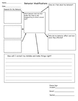 Behavior Modification Worksheet