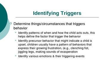Behavior Modifications for Intermedient Explosive Disorder