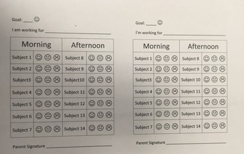 Behavior Monitor Chart with Smiley Faces