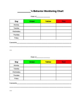 Behavior Monitoring Chart