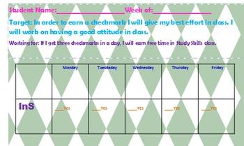 Behavior Monitoring Checklist Sheet