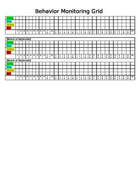 Behavior Monitoring Graph
