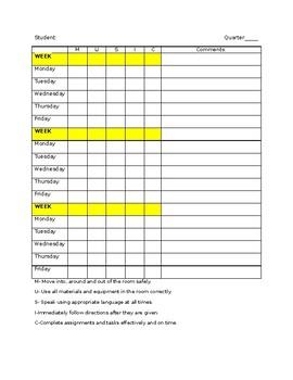 Behavior Monitoring Page
