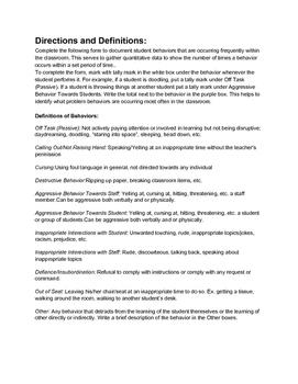Behavior Monitoring Sheets- Qualitative Data and Quantitative Data