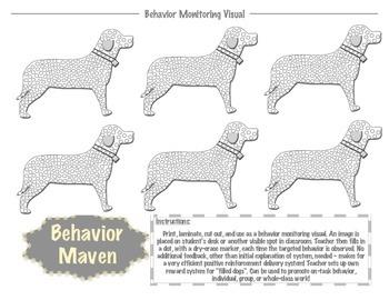 Behavior Monitoring Visual(Dog)