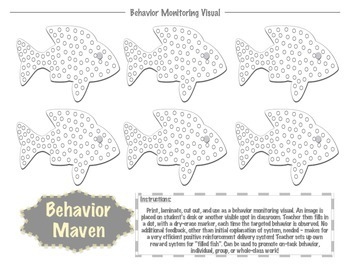 Behavior Monitoring Visual(Fish)