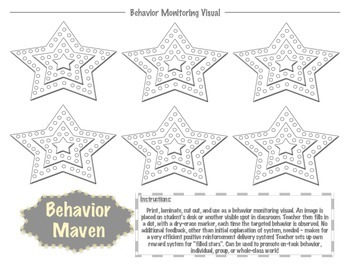 Behavior Monitoring Visual(Star)