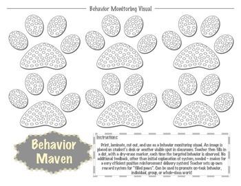 Behavior Monitoring Visual(Paw)
