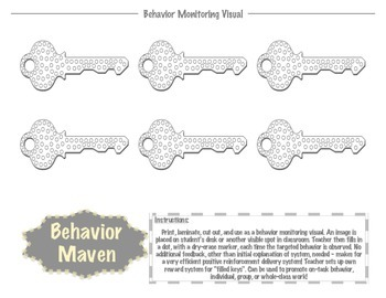 Behavior Monitoring Visual(Key)