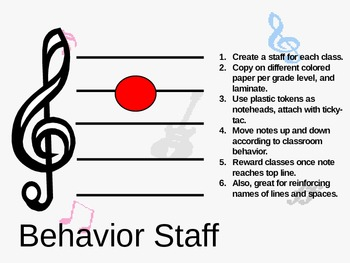 Behavior Music Staff