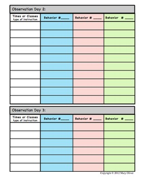 Behavior Observation Made Easy Set: Frequency, Duration and Interval Forms