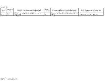 Behavior Observation Log Worksheet PDF