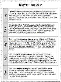 Behavioral Intervention Planning / Edition 1