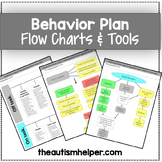 Behavior Plan Flow Charts and Tools