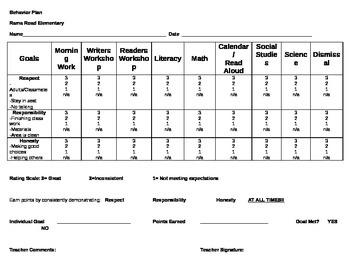Behavior Plan-Individualized
