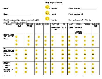 Behavior Plan - PBIS - 3 Goals