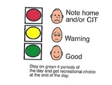 Behavior Plan Stop Light Guide