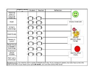 Behavior Plans-Editable