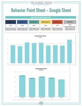 Behavior Point Sheet - Google Sheet