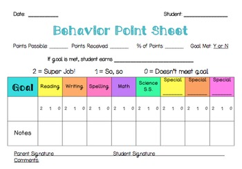 Behavior Point Sheets for Daily Tracking