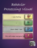 Behavior Processing Visual: Feeling, Action, & Calm Down S