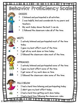 Behavior Proficiency Scale
