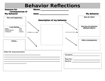 Behavior Reflection