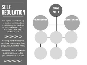 Behavior Reflection Activities