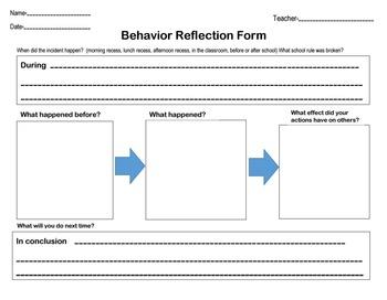 Behavior Reflection Bundle