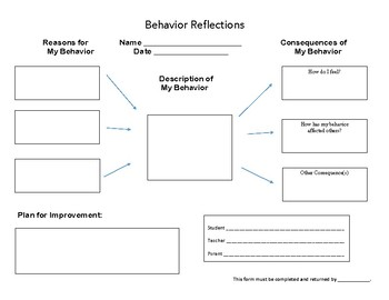 Behavior Reflection Sheet Step 1