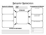 Behavior Reflection Think Sheet