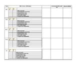 Behavior Report Checklist
