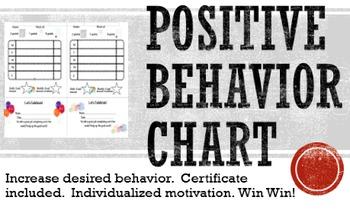 Behavior Reward Chart
