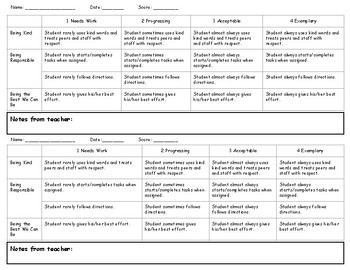 Behavior Rubric and Letter to Families