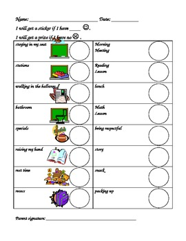 Behavior Rubric - individual