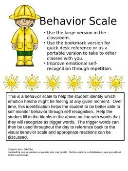 My Behavior Scale